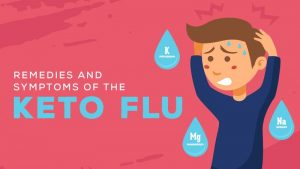 How to Avoid and Recover Keto Flu – Symptoms and Remedy 2020