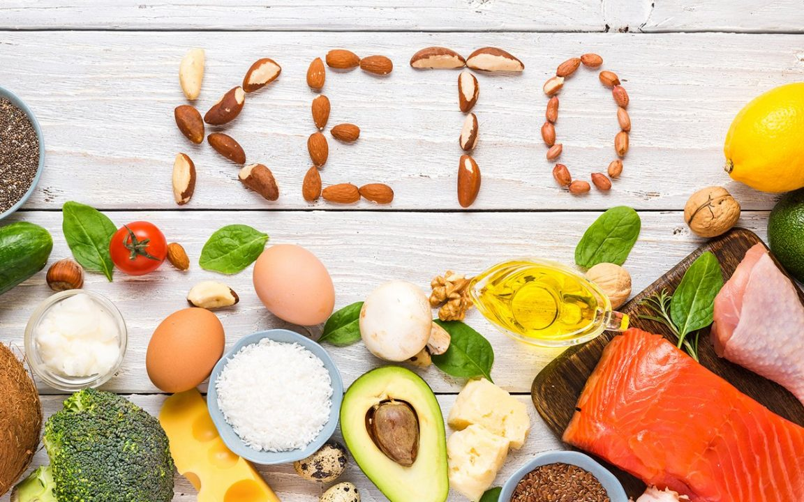 How to start Keto Diet FREE plan – 7 Beginner Friendly steps